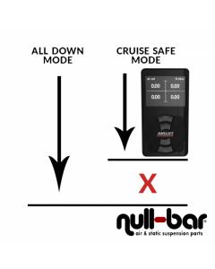 EPL-Kit (Cruise-Safe 2.0) für Air-Lift / Accuair Systeme